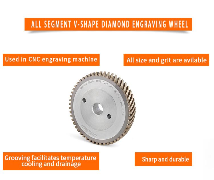 product-Full segmented diamond V groove wheel AS-V-DIAMUT-JY-img